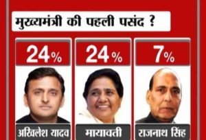 UP LEADERS